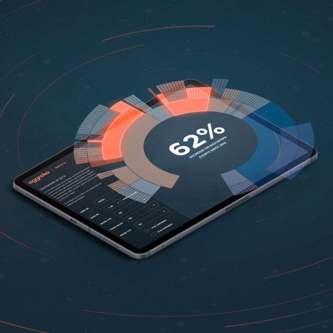 A visualisation of the aggreko digital app on an ipad screen